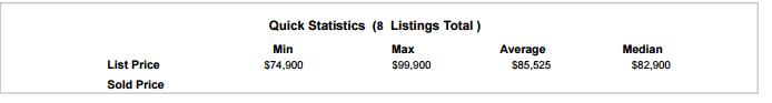 new listing Stats